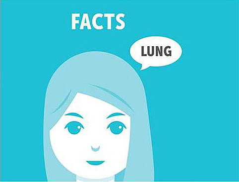 the number one killer lung cancer Lung cancer is the number one cancer killer in the united states these findings are the impetus behind the development of our lung cancer screening program.